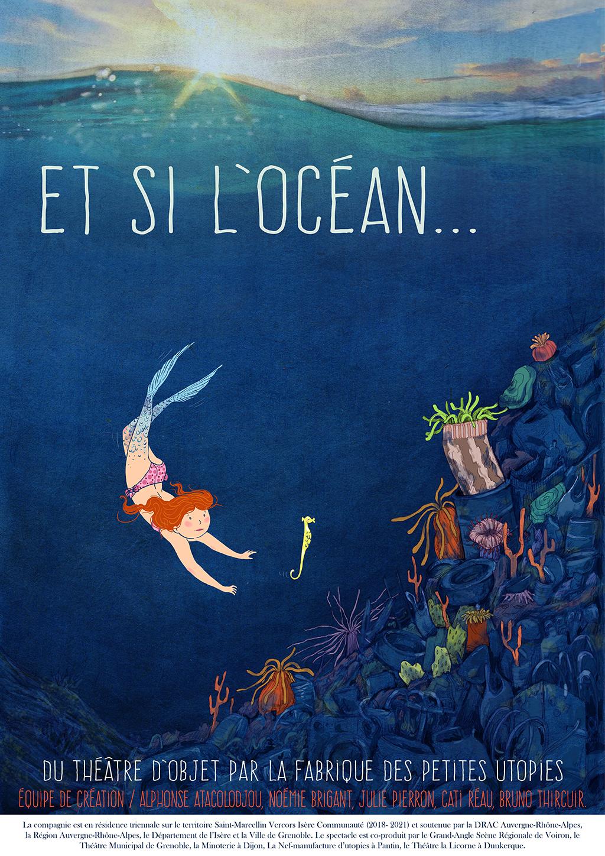 Affiche et si l'Ocean
